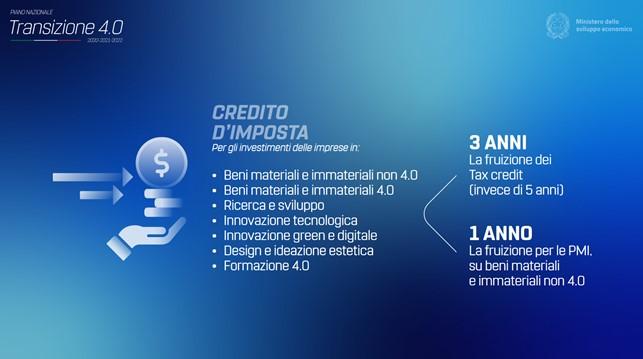 Transizione 4.0-aiuti-imprese-credito d'imposta-Trizeta